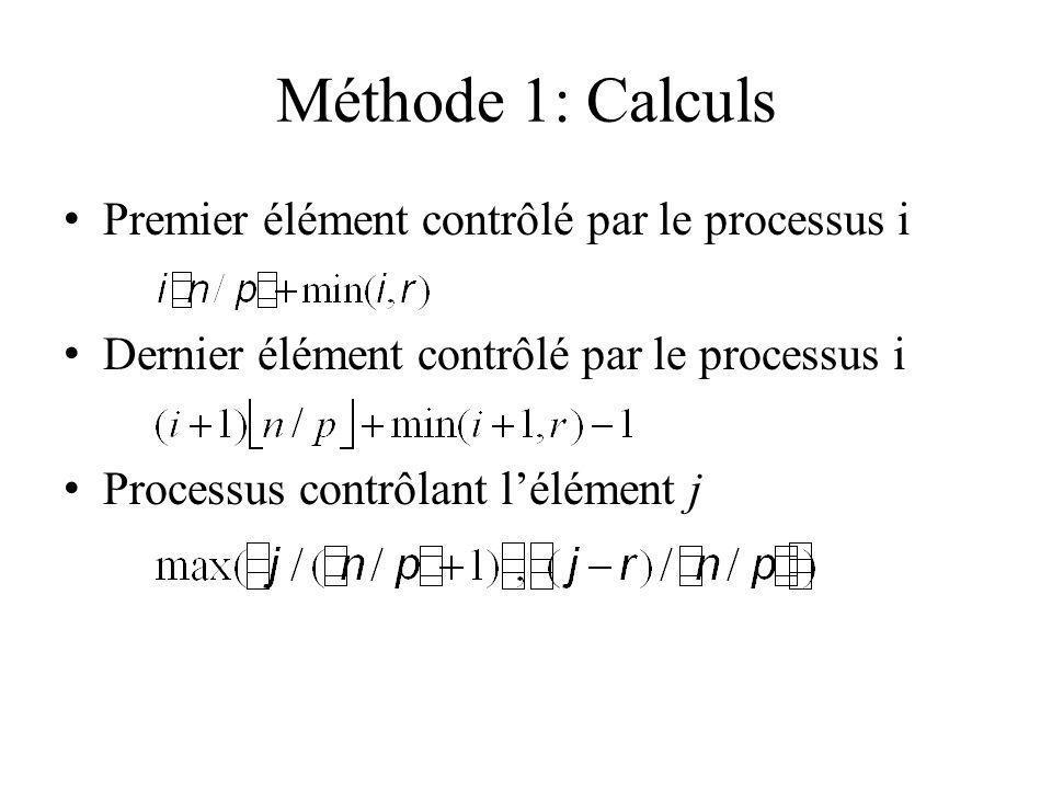 Méthode 1: Calculs Premier élément contrôlé par le processus i
