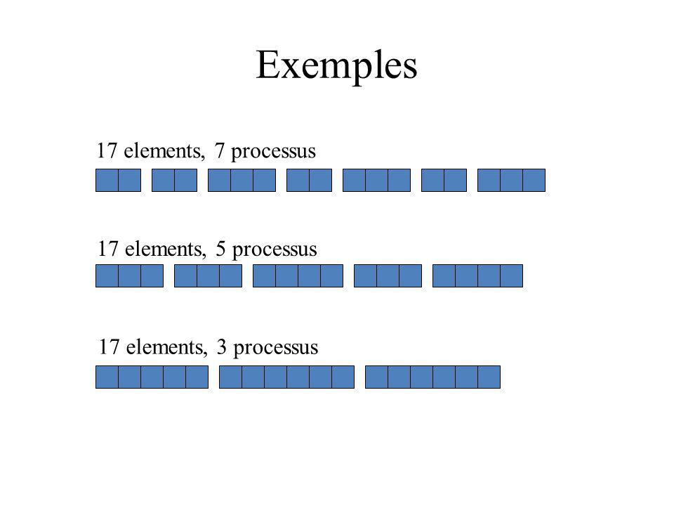 Exemples 17 elements, 7 processus 17 elements, 5 processus