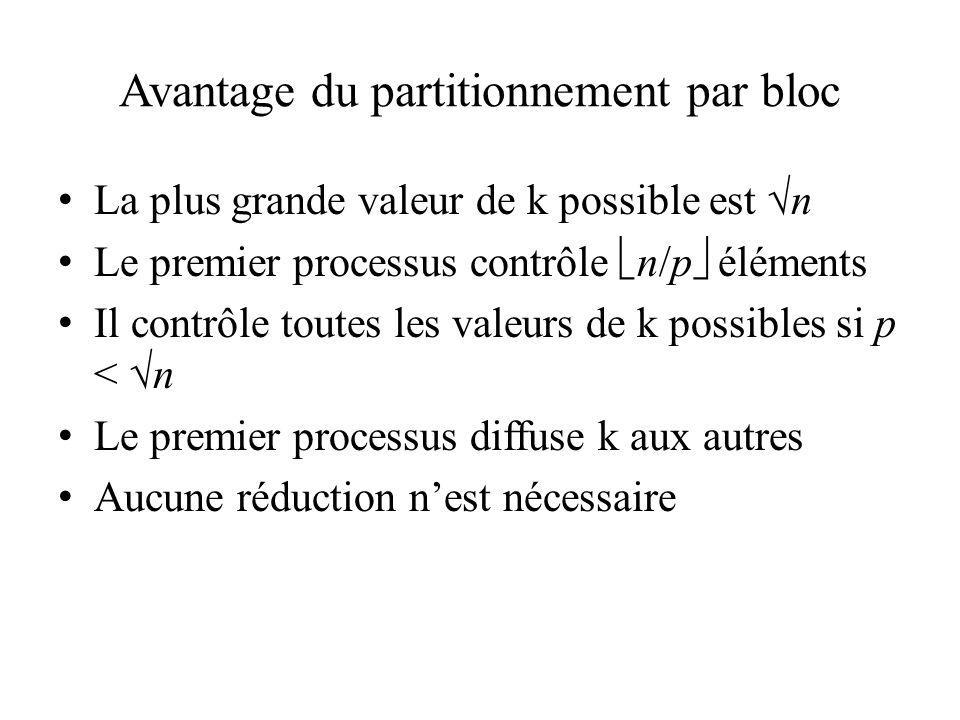 Avantage du partitionnement par bloc