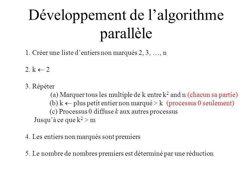 Développement de l'algorithme parallèle