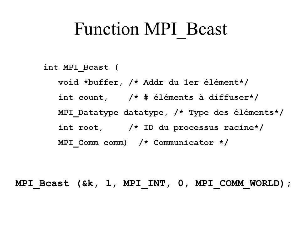 Function MPI_Bcast MPI_Bcast (&k, 1, MPI_INT, 0, MPI_COMM_WORLD);