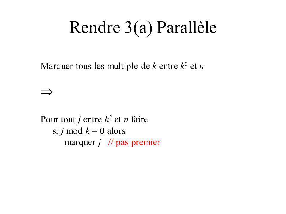 Rendre 3(a) Parallèle  Marquer tous les multiple de k entre k2 et n