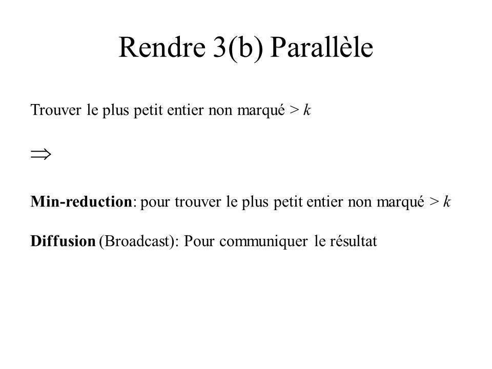 Rendre 3(b) Parallèle  Trouver le plus petit entier non marqué > k