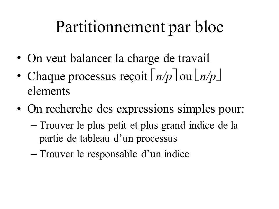 Partitionnement par bloc