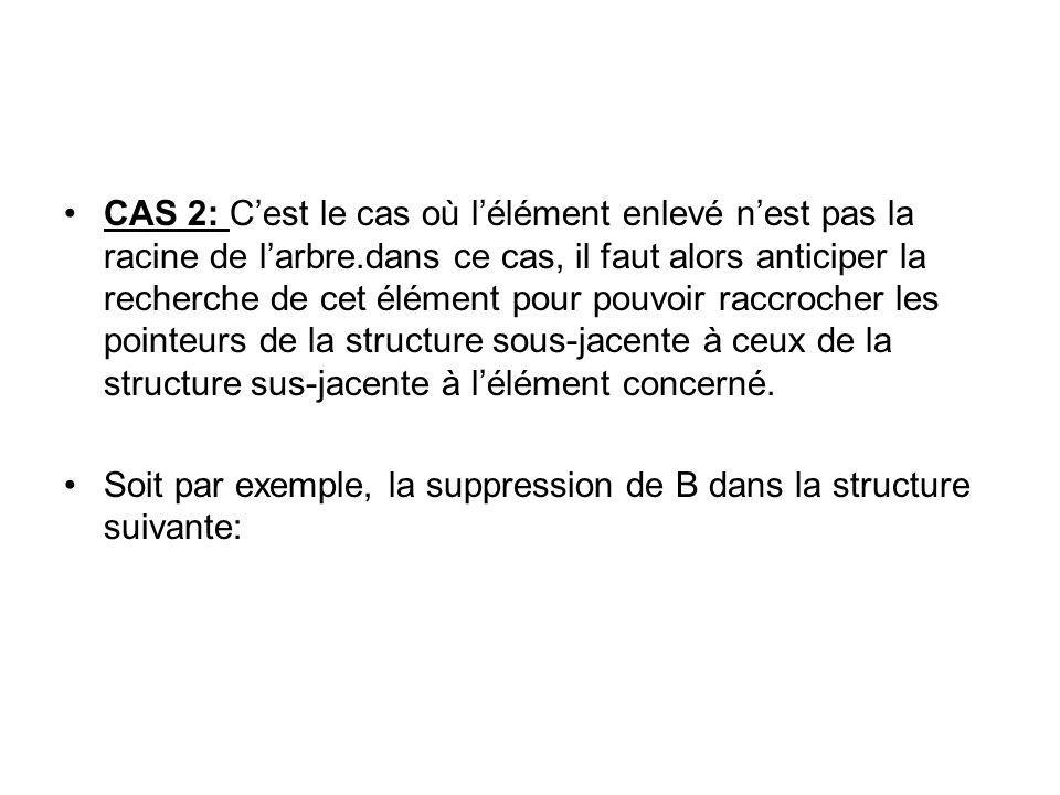 CAS 2: C'est le cas où l'élément enlevé n'est pas la racine de l'arbre