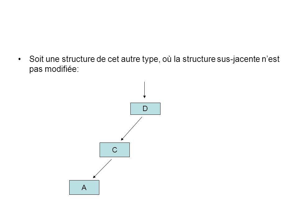 Soit une structure de cet autre type, où la structure sus-jacente n'est pas modifiée: