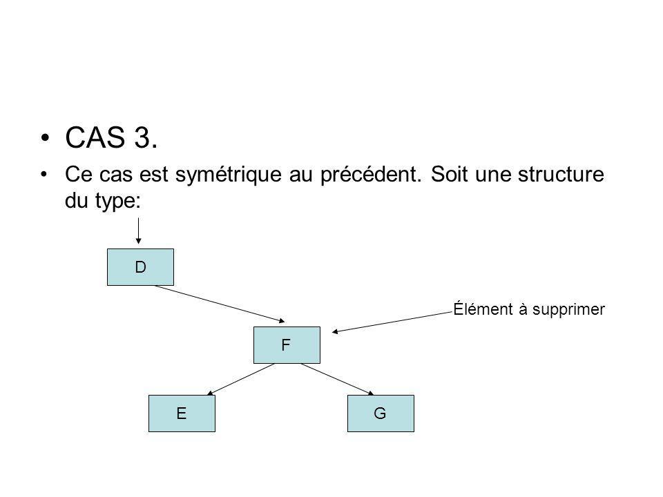 CAS 3. Ce cas est symétrique au précédent. Soit une structure du type: