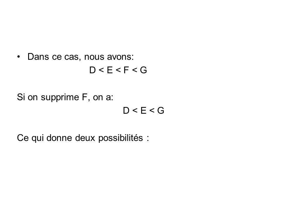 Dans ce cas, nous avons: D < E < F < G. Si on supprime F, on a: D < E < G.