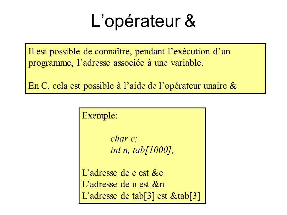 L'opérateur & Il est possible de connaître, pendant l'exécution d'un programme, l'adresse associée à une variable.