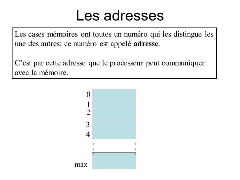 Les adresses Les cases mémoires ont toutes un numéro qui les distingue les. une des autres: ce numéro est appelé adresse.