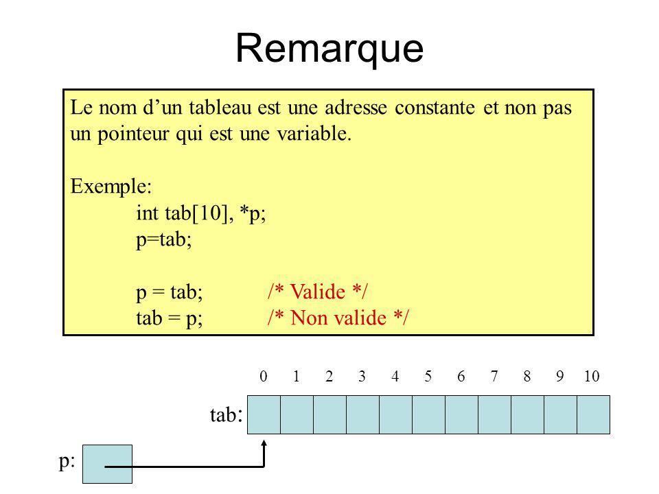 Remarque Le nom d'un tableau est une adresse constante et non pas un pointeur qui est une variable.