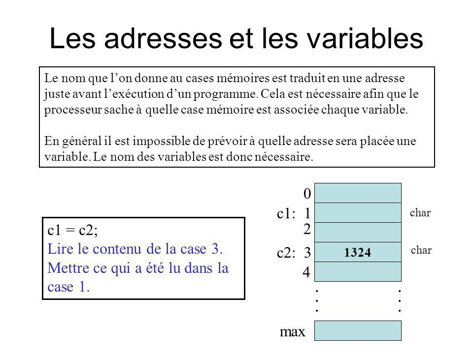 Les adresses et les variables