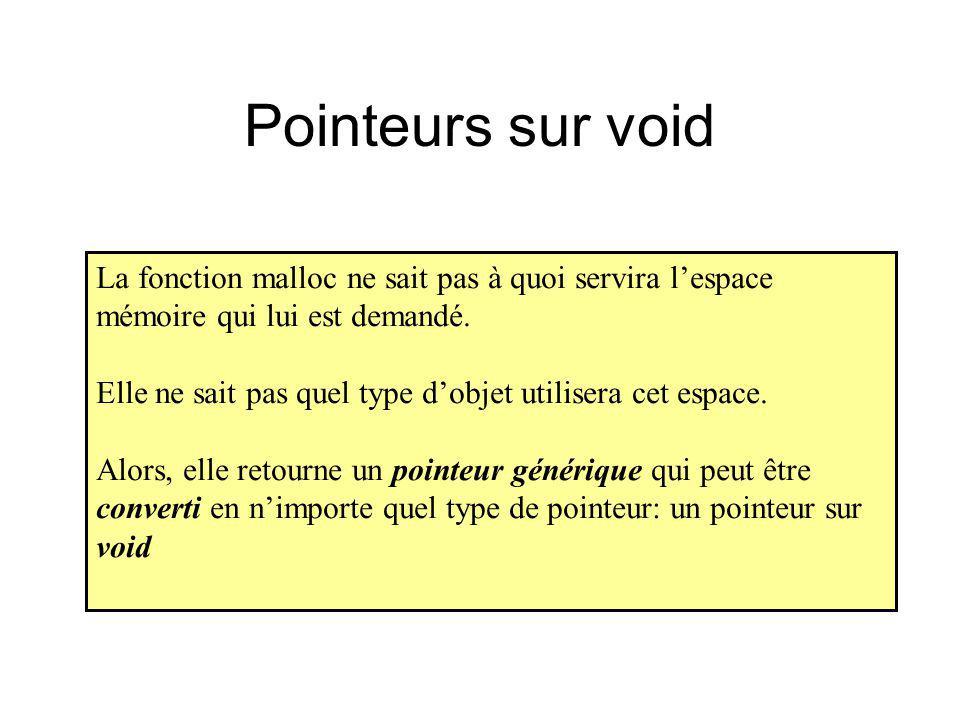 Pointeurs sur void La fonction malloc ne sait pas à quoi servira l'espace mémoire qui lui est demandé.