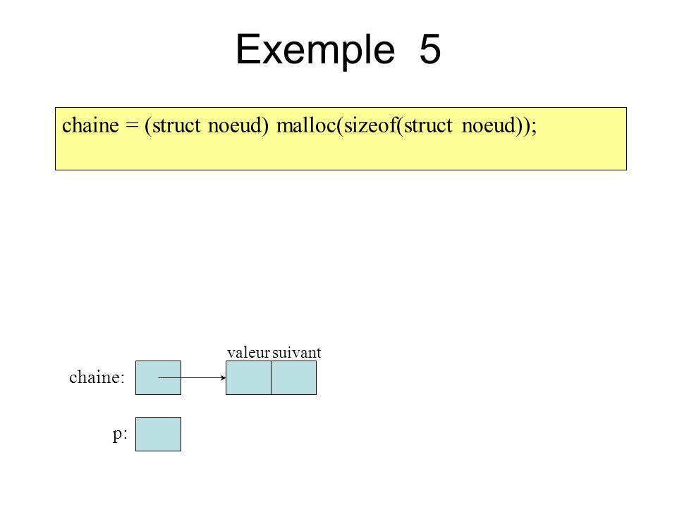 Exemple 5 chaine = (struct noeud) malloc(sizeof(struct noeud));