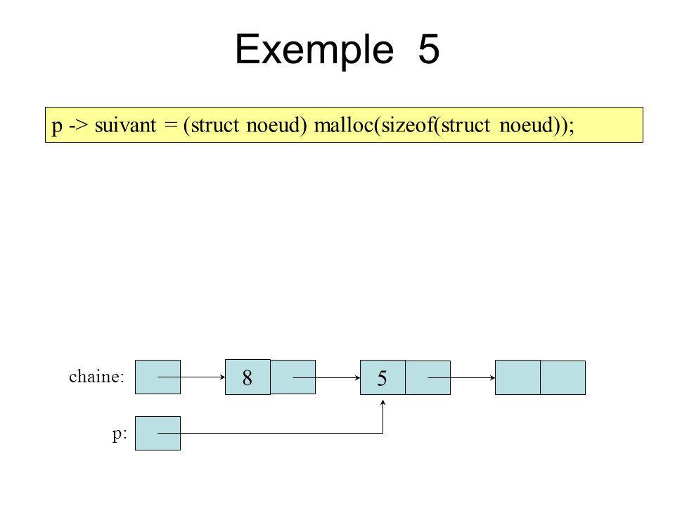 Exemple 5 p -> suivant = (struct noeud) malloc(sizeof(struct noeud)); chaine: 8 5 p: