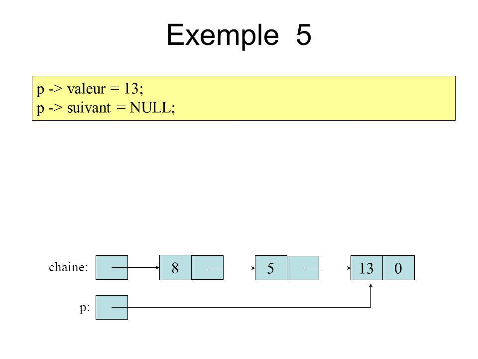 Exemple 5 p -> valeur = 13; p -> suivant = NULL; 8 5 13 chaine: