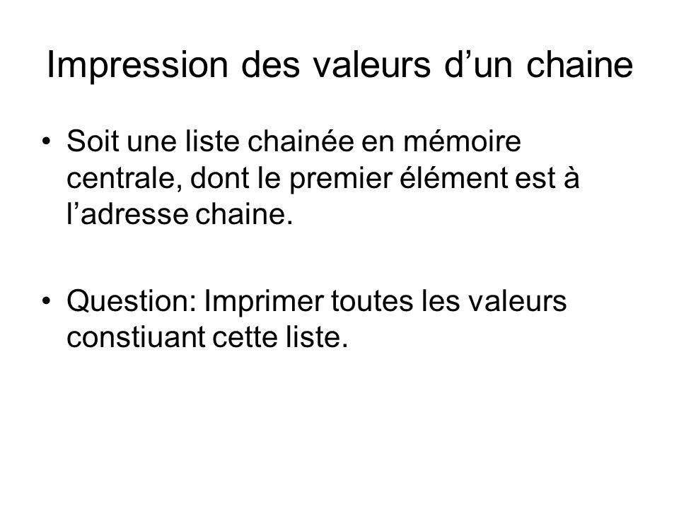 Impression des valeurs d'un chaine