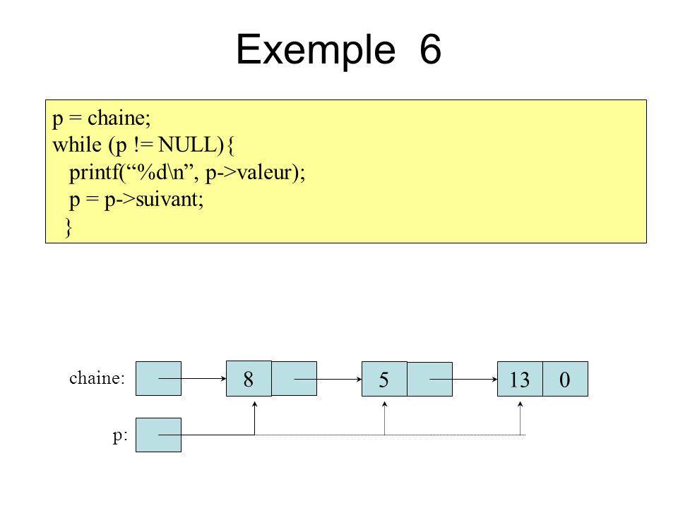 Exemple 6 p = chaine; while (p != NULL){ printf( %d\n , p->valeur);