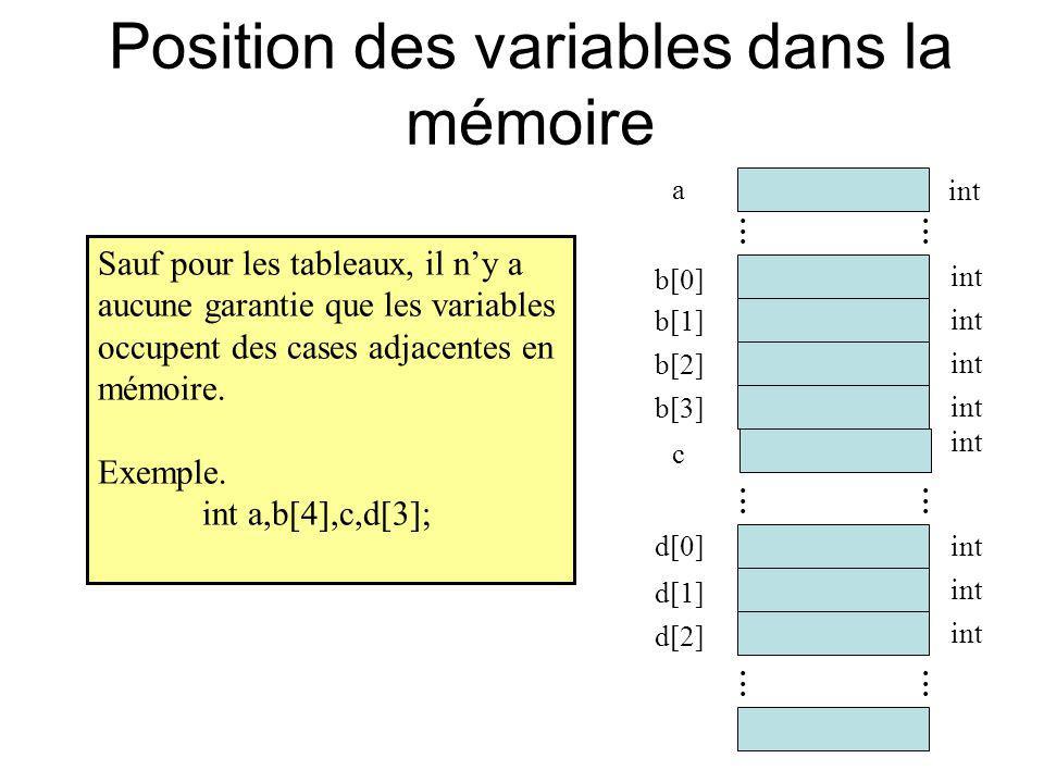 Position des variables dans la mémoire
