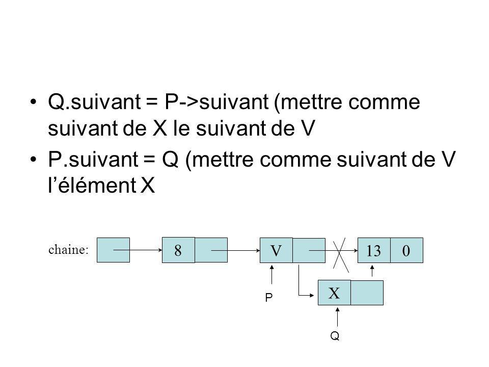 Q.suivant = P->suivant (mettre comme suivant de X le suivant de V