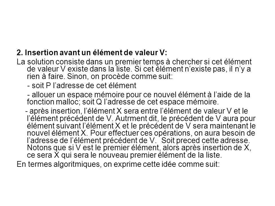 2. Insertion avant un élément de valeur V: