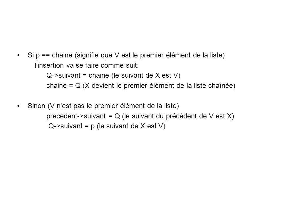 Si p == chaine (signifie que V est le premier élément de la liste)