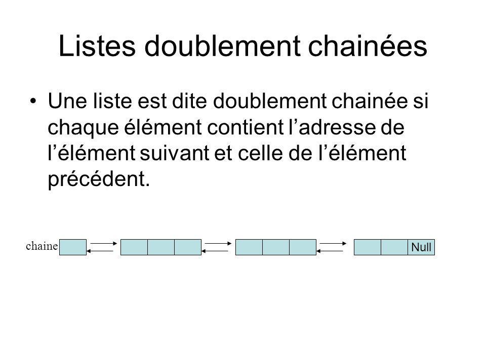 Listes doublement chainées