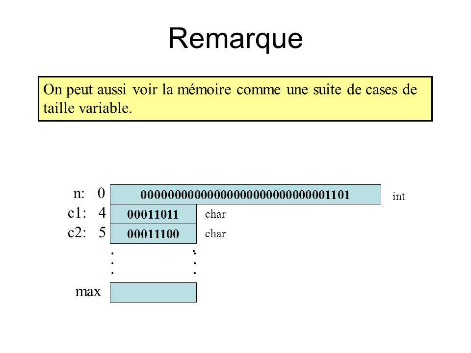 Remarque On peut aussi voir la mémoire comme une suite de cases de taille variable. n: 0. 00000000000000000000000000001101.