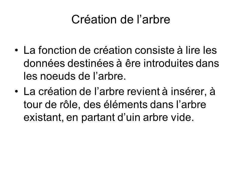 Création de l'arbre La fonction de création consiste à lire les données destinées à êre introduites dans les noeuds de l'arbre.