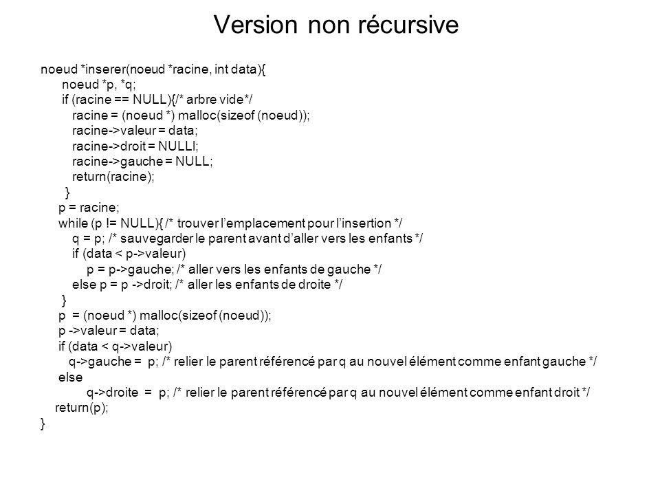 Version non récursive noeud *inserer(noeud *racine, int data){