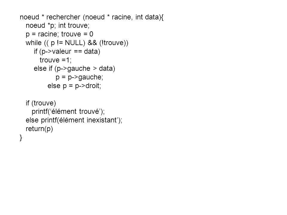 noeud * rechercher (noeud * racine, int data){