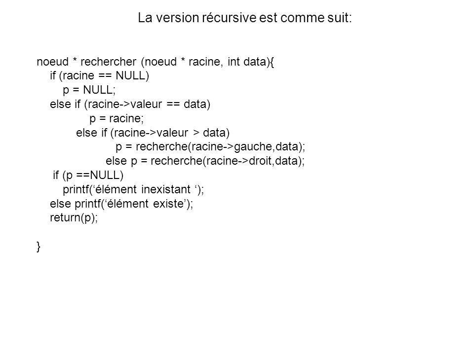 La version récursive est comme suit: