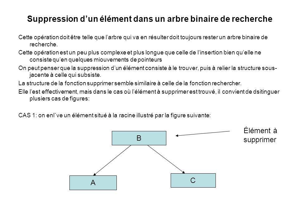 Suppression d'un élément dans un arbre binaire de recherche