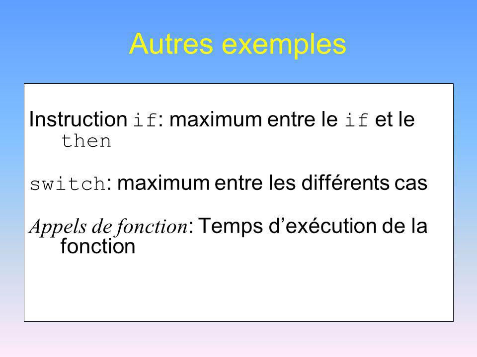 Autres exemples Instruction if: maximum entre le if et le then