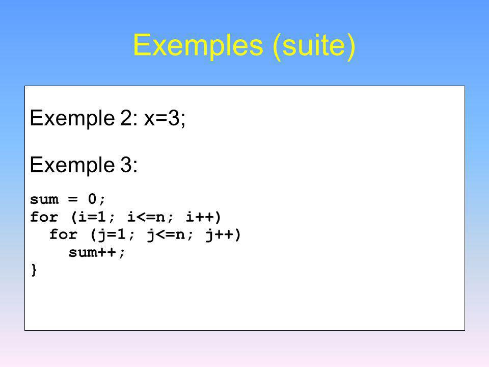 Exemples (suite) Exemple 2: x=3; Exemple 3: sum = 0;