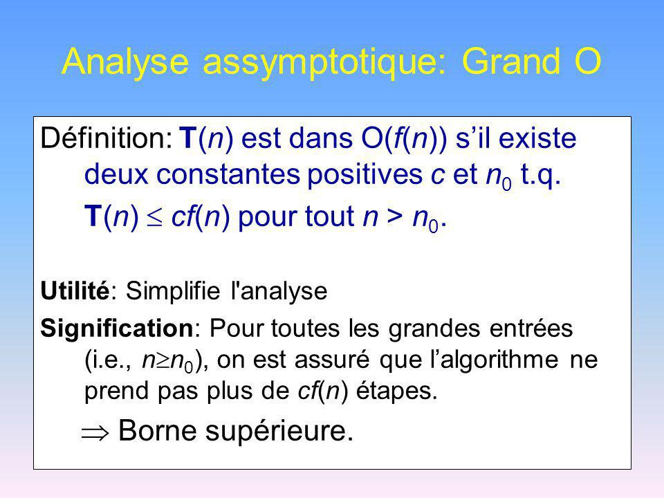 Analyse assymptotique: Grand O