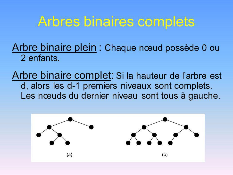 Arbres binaires complets