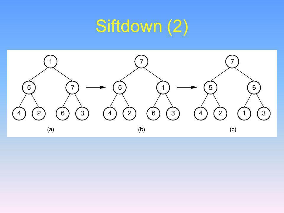 Siftdown (2)