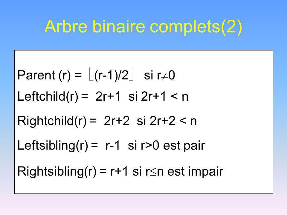 Arbre binaire complets(2)