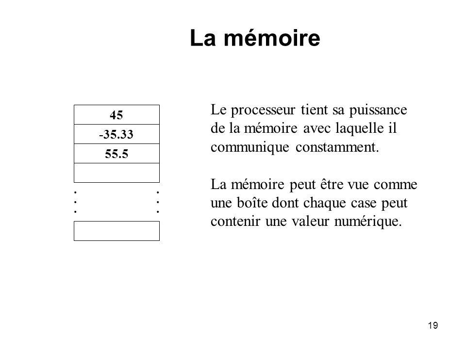 La mémoire Le processeur tient sa puissance de la mémoire avec laquelle il communique constamment.