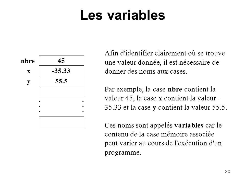 Les variables Afin d identifier clairement où se trouve une valeur donnée, il est nécessaire de donner des noms aux cases.