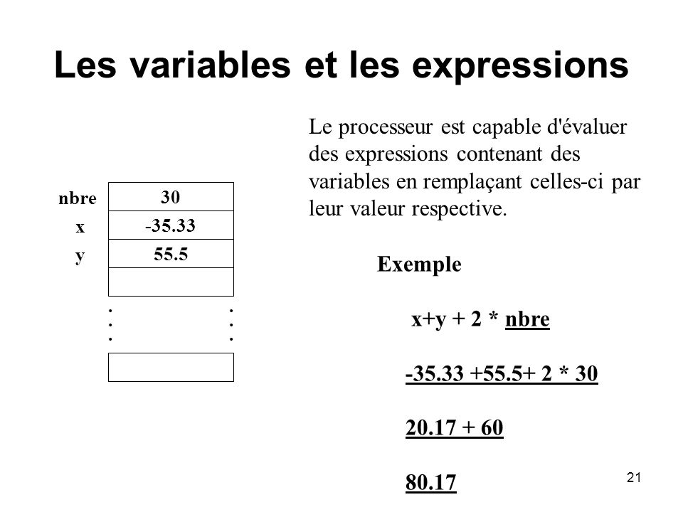 Les variables et les expressions