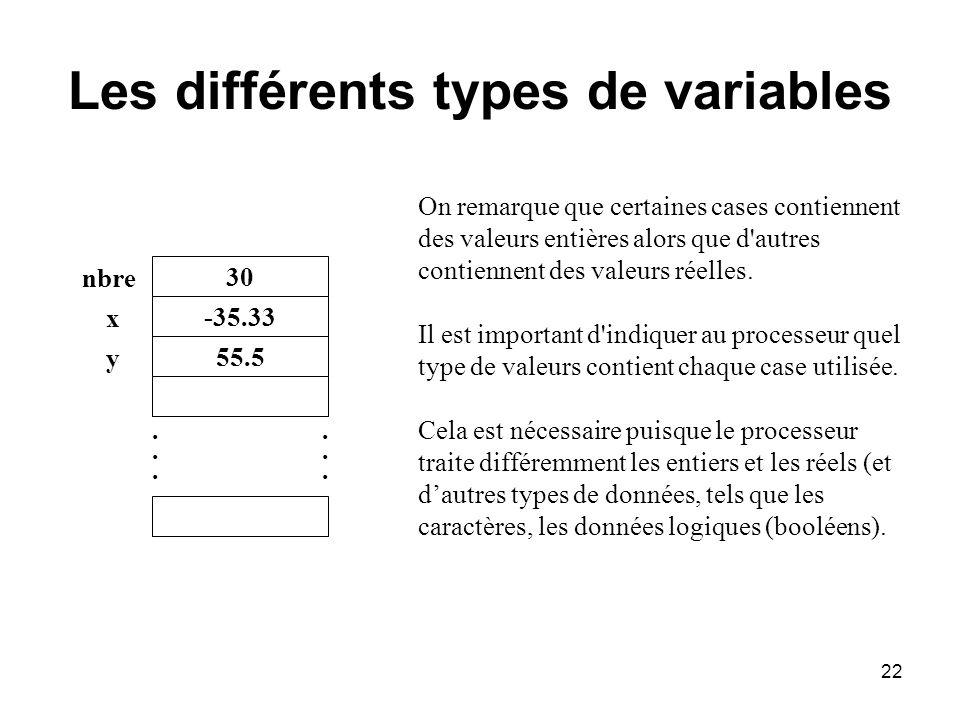 Les différents types de variables