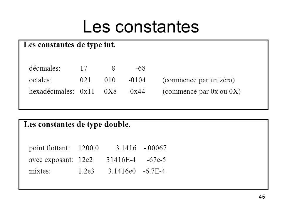 Les constantes Les constantes de type double.