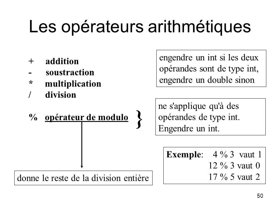 Les opérateurs arithmétiques