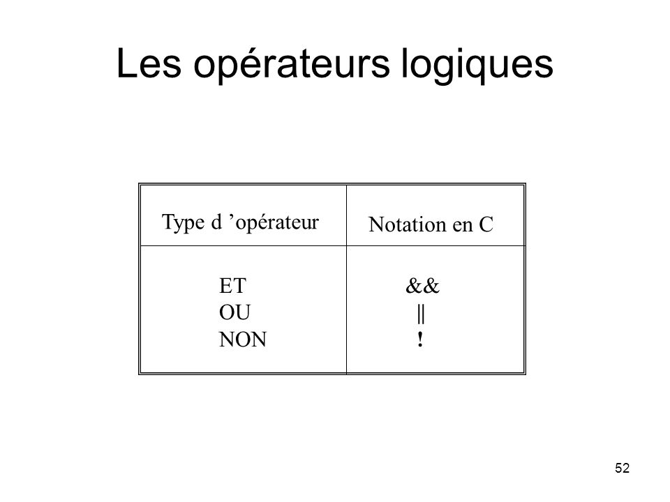 Les opérateurs logiques
