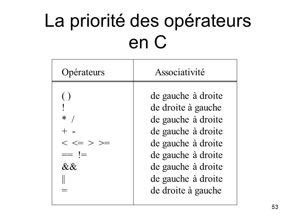 La priorité des opérateurs en C