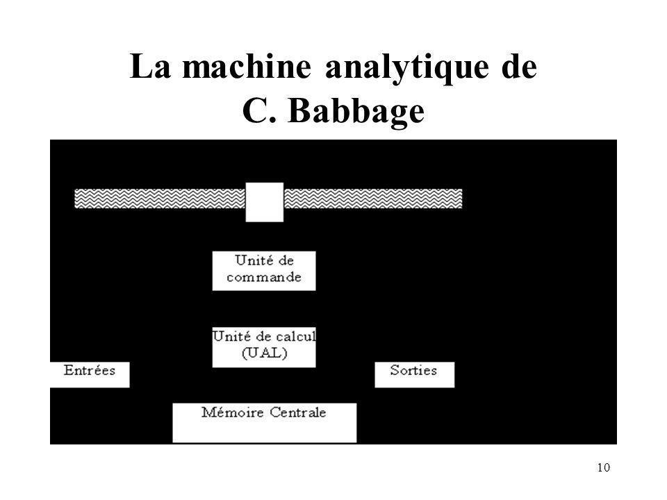 La machine analytique de C. Babbage