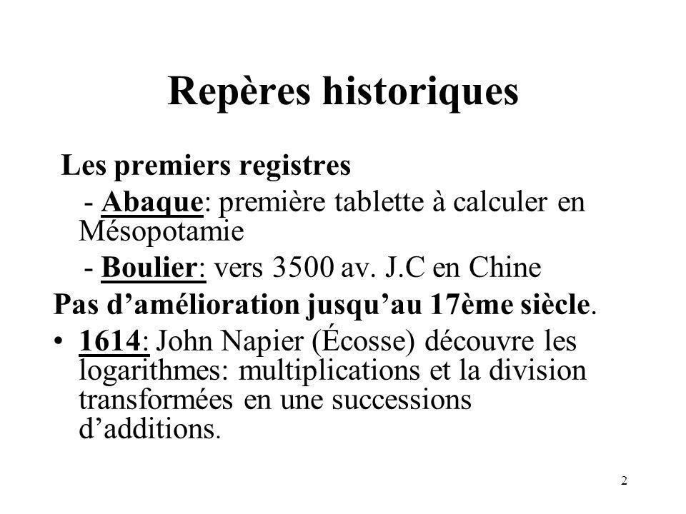 Repères historiques Les premiers registres