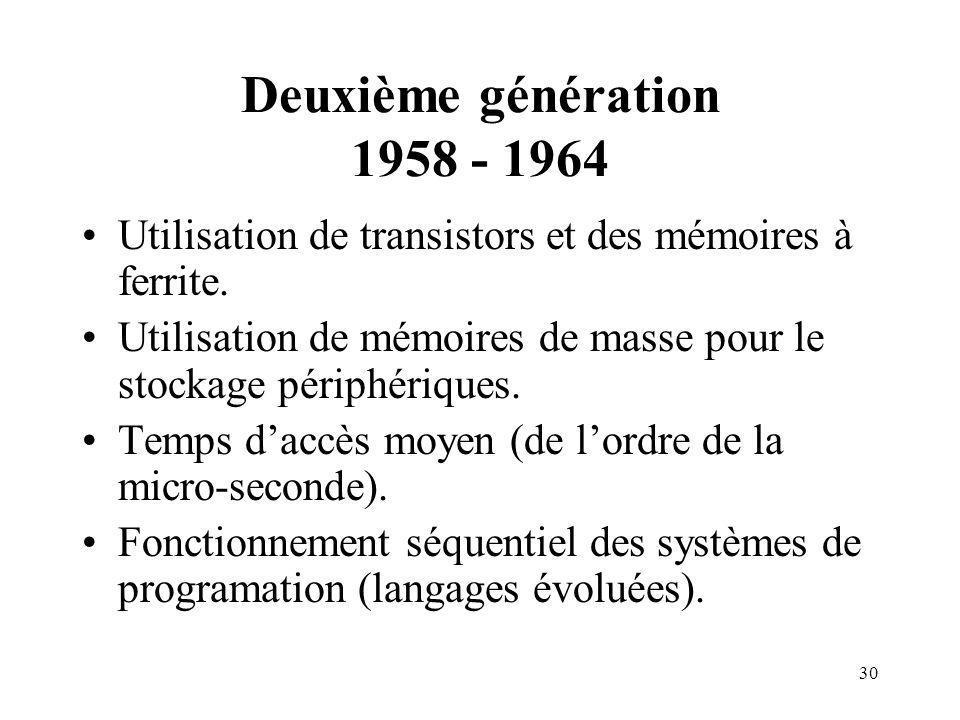 Deuxième génération 1958 - 1964 Utilisation de transistors et des mémoires à ferrite.